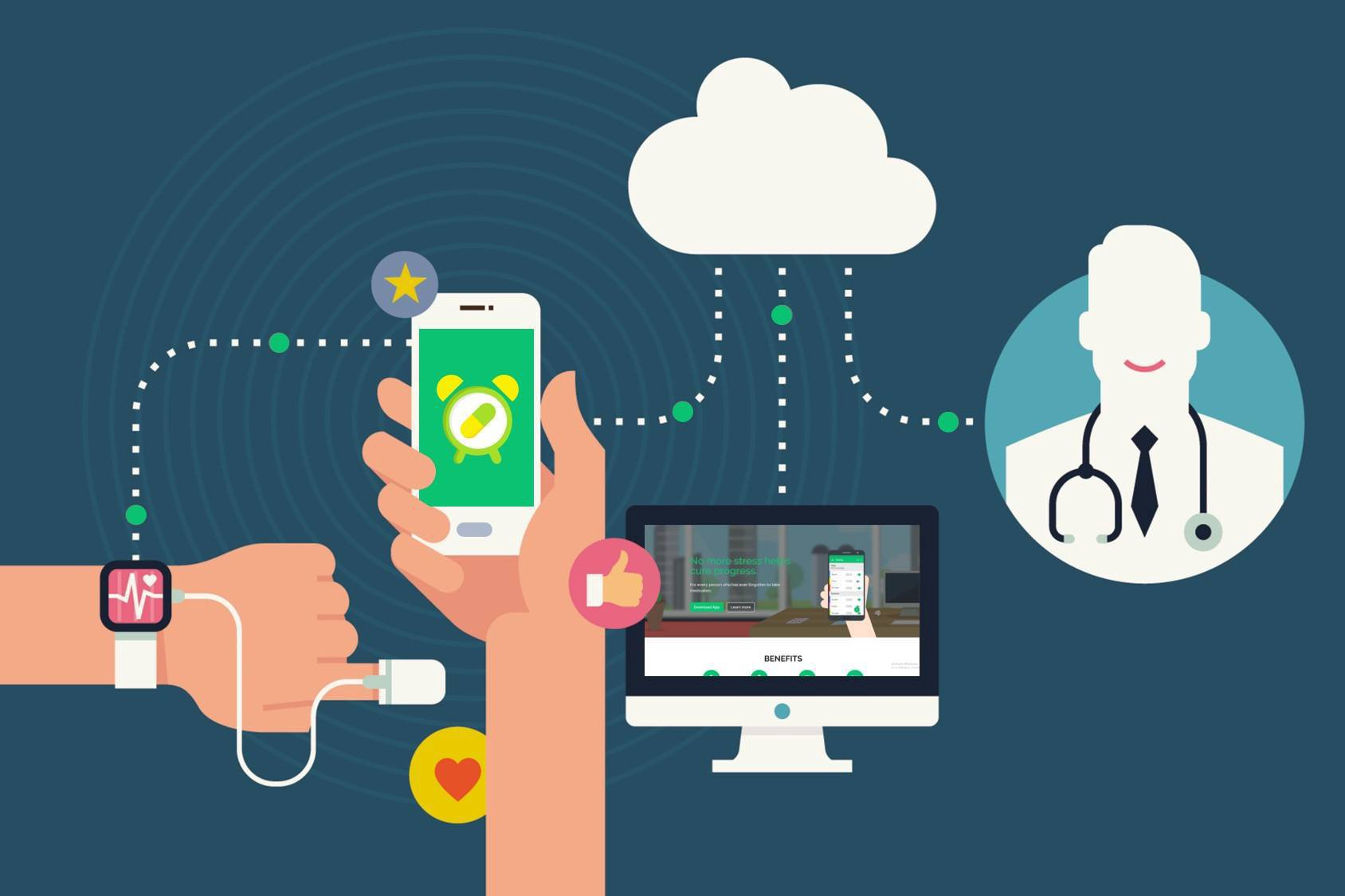 Notes To No-Hassle Ideas For Health digital-health-future